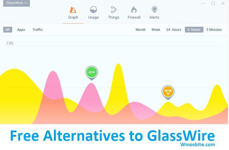 Альтернативы Glasswire