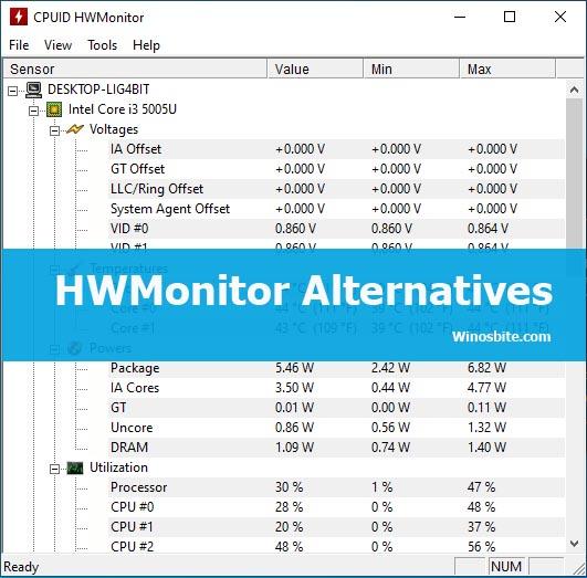Бесплатные альтернативы hwmonitor для Windows