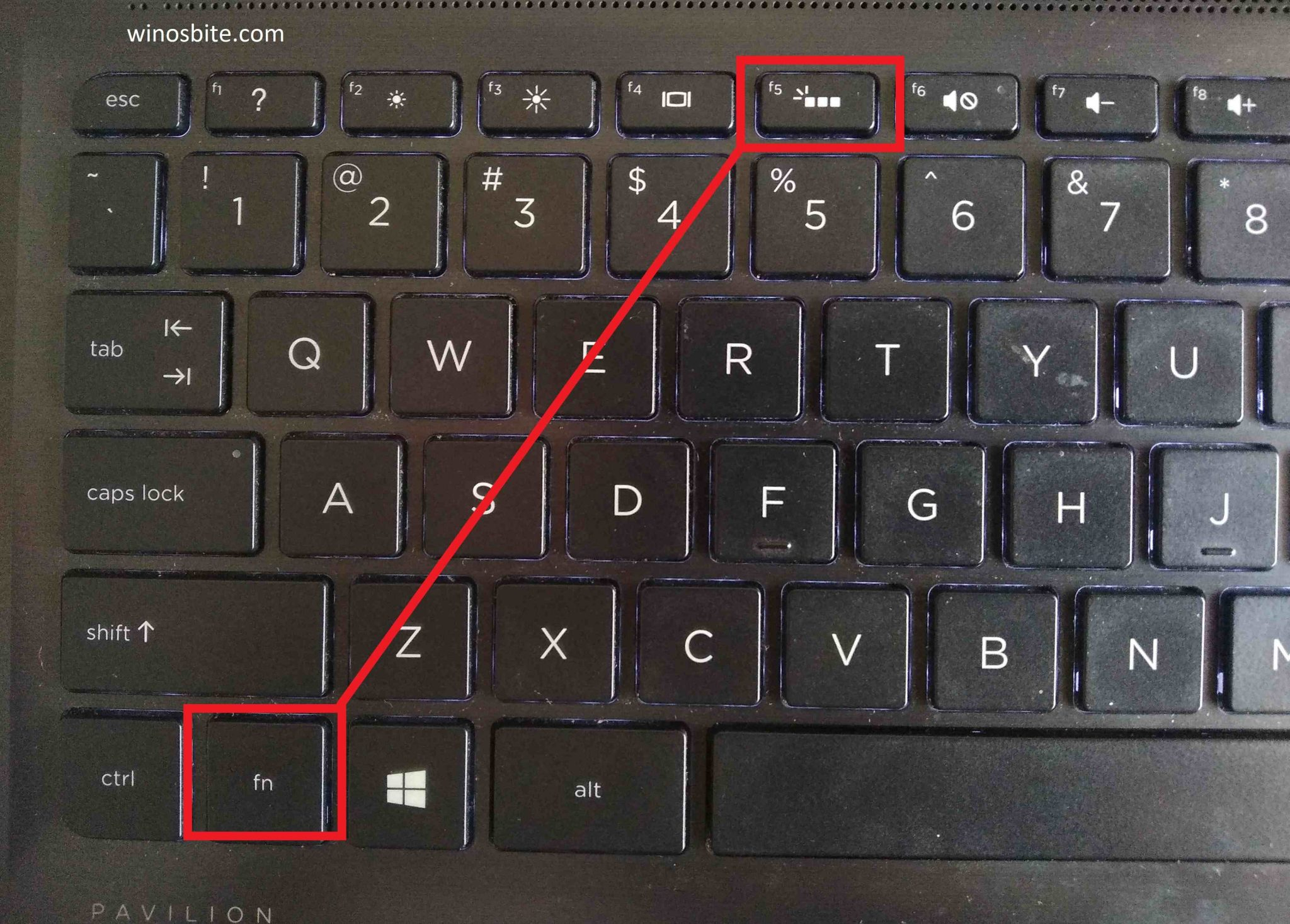 функциональная клавиша